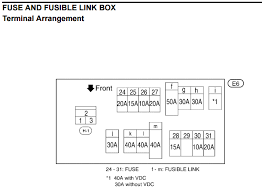 frequently asked fuse locations nissan titan forum 2014 nissan rogue fuse box diagram at 2015 Nissan Rogue Fuse Box Diagram