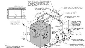 wiring diagram for burnham boiler the wiring diagram burnham steam boiler wiring diagram nilza wiring diagram