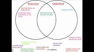 transverse and longitudinal waves venn diagram venn diagram physics series and parallel
