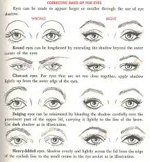 correct eye makeup flaws corrective makeup 5 l bri pure n natural vanity maquillage maquillage et relooking