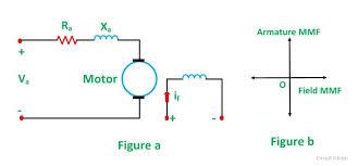 what is a servo motor ac dc servo motor circuit globe servo motor figure 1