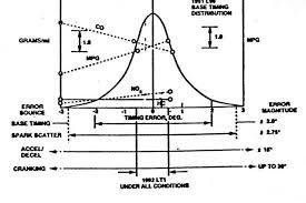 lt 1 ignition system understanding, modifying gm high tech Lt1 Optispark Wiring Diagram 0310htp_optispark04_z 4 17 Lt1 Wiring Harness Diagram