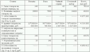 Выбор транспортной компании диплом основы предпринимательской деятельности выбор транспортной компании диплом Учебное пособие Мартышевская ОСНОВЫ ПРЕДПРИНИМАТЕЛЬСКОЙ ДЕЯТЕЛЬНОСТИ