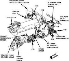similiar chevy 305 diagram keywords diagram additionally 1984 chevy 454 belt diagram on 305 engine wiring