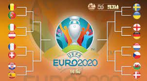 ผลบอลยูโร2020