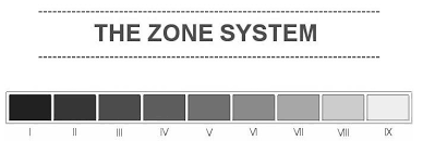 Ansel Adams Zone System Chart The Zone System