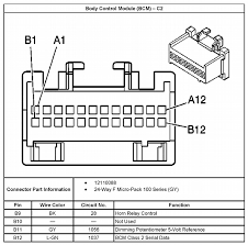 wiring diagram 2005 chevy silverado radio wiring diagram 2005 2004 chevy silverado wiring diagram pdf pin color 2005 chevy silverado radio wiring diagram function reference micro pack class dimming