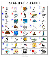 Us 3 98 English Phonetic Alphabet Children Education Classic Vintage Canvas Painting Poster Diy Wall Paper Posters Home Decor Gift In Wall Stickers