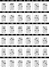 Mandolin Chord Chart Printable Slash Chords Guitar Chart Pdf Bedowntowndaytona Com