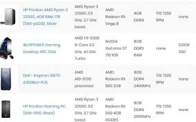 Gaming Pc Comparison Chart Best Gaming Pcs Under 500 Cheap Prebuilt Gaming Computers