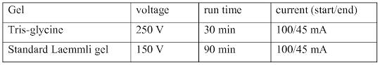 wo2016061117a1 polyacrylamide gel for