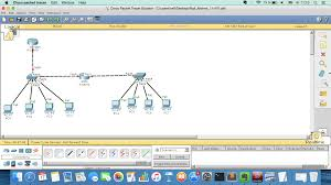 Cisco Why This Topology S Links Are Red Network Engineering