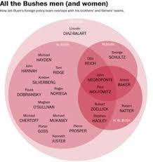 Tableau Venn Diagram 46 Meilleures Images Du Tableau Venn Diagram Venn Diagrams Chart
