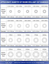 Diamond Specs Chart Diamond Chart Diamond Carat Weight And Diameter Size Chart