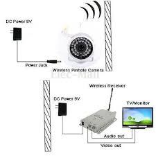 1 2g wireless camera video av receiver audio cctv led color ir 1 2g wireless camera video av receiver audio cctv led color ir home security em 7