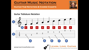 How To Read Guitar Tab And Chord Charts Tutorial
