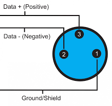 xlr wiring diagram 3 pin xlr wiring diagram pinout female diagrams rh thinkerlife fun 3 pin