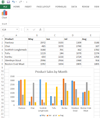 How To Change Chart Style In Excel 2013 Working With Excel Charts Change A Chart Style Color Or