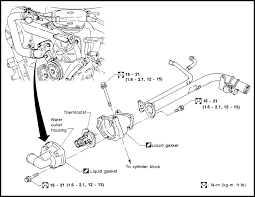 2006 chrysler pacifica fuse box diagram,pacifica download free 2006 Pacifica Engine Diagram fuse box nissan sentra,box free download printable wiring diagrams 2006 Chrysler Pacifica Harness Diagrams