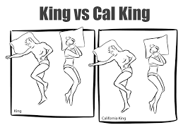 california king mattress vs king. A Graphic Showing The Difference In King Size Bed Dimensions. California Mattress Vs E