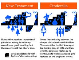 cinderella man essay related post of cinderella man essay