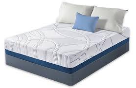 memory foam mattress. Delighful Memory Inside Memory Foam Mattress Serta