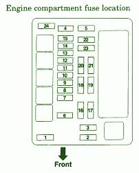 2002 f150 fuse box diagram 2002 wiring diagrams