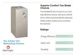 carrier infinity furnace. the infinity™ ics modulating furnace is as quiet a mouse, so you can actually hear what\u0027s going on at home. carrier infinity i