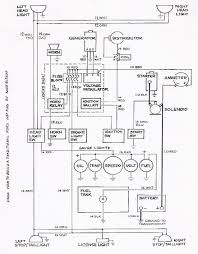 House wiring circuit diagram electrician installation household