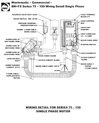 spare parts diagrams wastematic bm fs series 75 150 wiring detail 1 phase