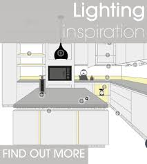 Kitchen Lighting Requirements Technical And Design Department