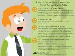 ideas about improve your english english vidya poshak career options english tips improving english communication skills