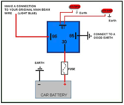 car relay wiring diagram car image wiring diagram wiring diagram automotive relay the wiring on car relay wiring diagram