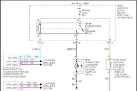 1999 buick park avenue system wiring diagram electrical problem here is the trunk release wiring i am working on the interior lights still