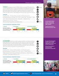 2016-17 DPS Great Schools Enrollment Guide - Elementary Schools by Denver  Public Schools - issuu