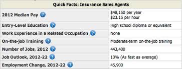 Insurance Sales Resume Sample Resume Genius Impressive Insurance Sales Resume