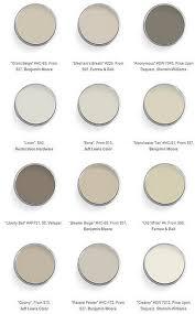 most popular interior paint colorsInterior Paint Color  Color Palette Ideas  Home Bunch  Interior