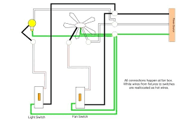 wiring for ceiling fan light and fan switch wiring electrical schematic wiring diagram a ceiling fan wiring for ceiling fan