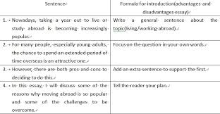 advantages and disadvantages of television essay advantages and advantages and disadvantages of watching television