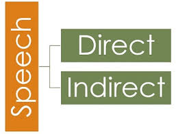 Difference Between Direct And Indirect Speech With Rules