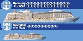 Royal Caribbean Cruise Ship Size Chart Royal Caribbean Ships By Size Infographic