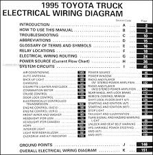 toyota pickup wiring diagram image 1985 toyota pickup headlight wiring diagram wiring diagram on 1988 toyota pickup wiring diagram