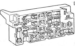 1984 c10 fuse box diagram 1984 image wiring diagram c10 fuse box c10 printable wiring diagram database on 1984 c10 fuse box diagram