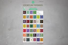 South Africa Graphic Design Ba Honours Graphic Design Course Greenside Design Center