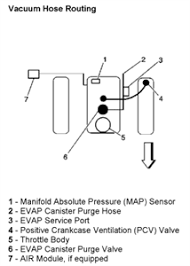 2006 chevrolet trailblazer vacuum hose diagram questions my trailblazer is missing bad and i found a vaccum
