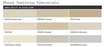 most popular neutral paint colorsMost Popular Paint Colors  Not Until BestSellingNeutralPaint