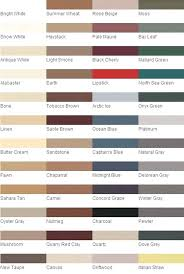 Grout Chart Grout Color Chart Rcdroneshop Co