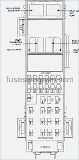 2015 chrysler 200 interior fuse box diagram awesome 2013 transit 2014 chrysler 200 fuse box 2015 chrysler 200 interior fuse box diagram elegant 2013 chrysler 200 interior fuse box location