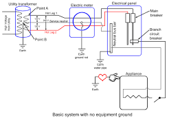 electrical grounding plan symbols wiring diagram technic electrical grounding plan wiring diagram technicelectrical grounding nations home inspections incelectricity wants to complete a