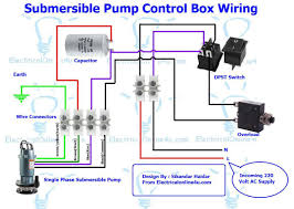 volt well pump wiring diagram image wiring single phase wiring diagram 3 wire wiring diagram schematics on 240 volt well pump wiring diagram